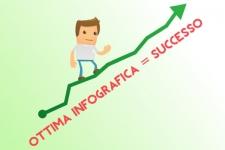 Infografica: Come realizzarla per ottenere successo