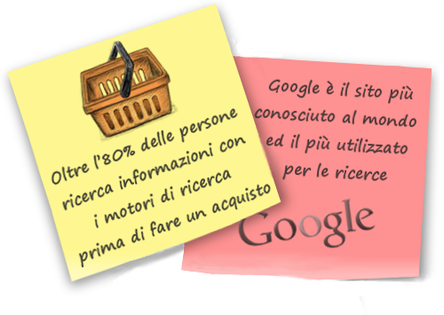 utenti che fanno ricerche su google